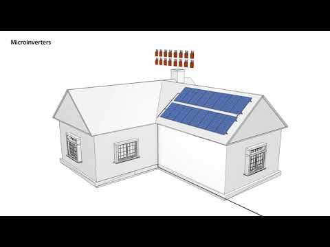 SolarEdge Technology Overview